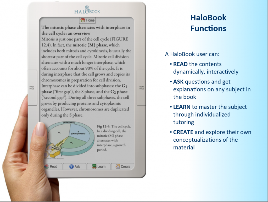 Vulcan's concept of Halobook - an intelligent textbook